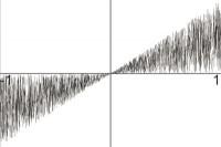rndabs function